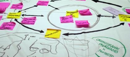Mapa D'idees I Tasques