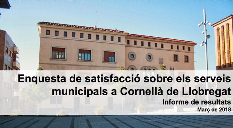 Citilab és El Segon Servei Municipal Més Ben Valorat Per La Ciutadania De Cornellà