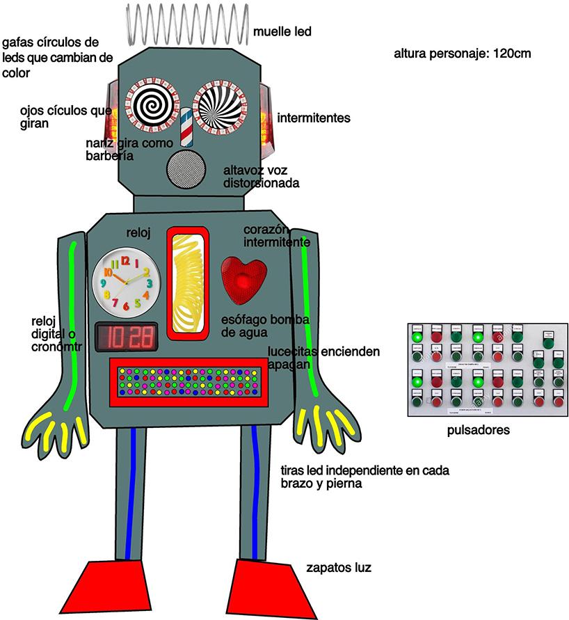 Robot Clubs 2018
